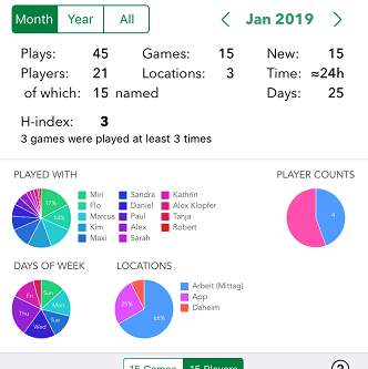 Board Game Stats – iOS – Eerko Vissering