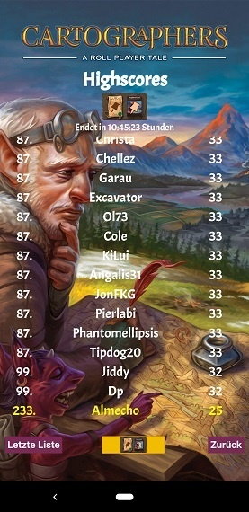Kartograph Weekly Challenge B - Trauriger Highscore